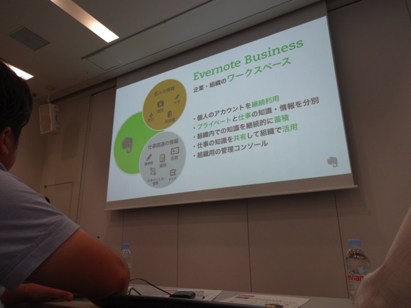 Evernote Businessの説明