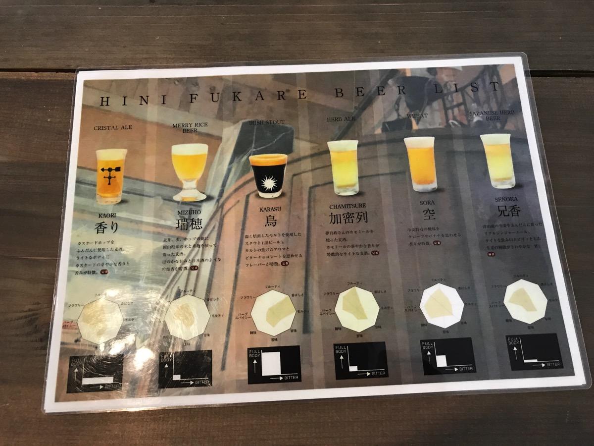 夜のビールリスト